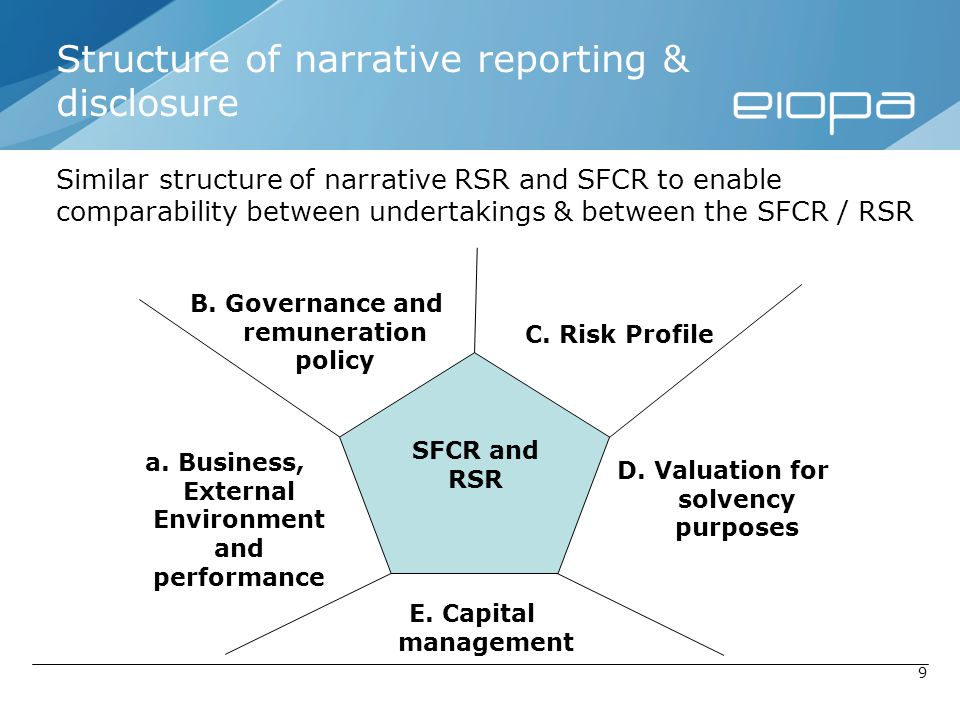 9 Structure of narrative reporting & disclosure Similar structure of narrative RSR and SFCR to enable comparability between undertakings & between the