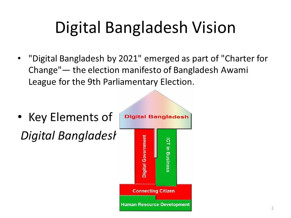 Digital Bangladesh Vision Digital Bangladesh by 2021 emerged as part of Charter for Change — the election manifesto of Bangladesh Awami League for the 9th Parliamentary Election.