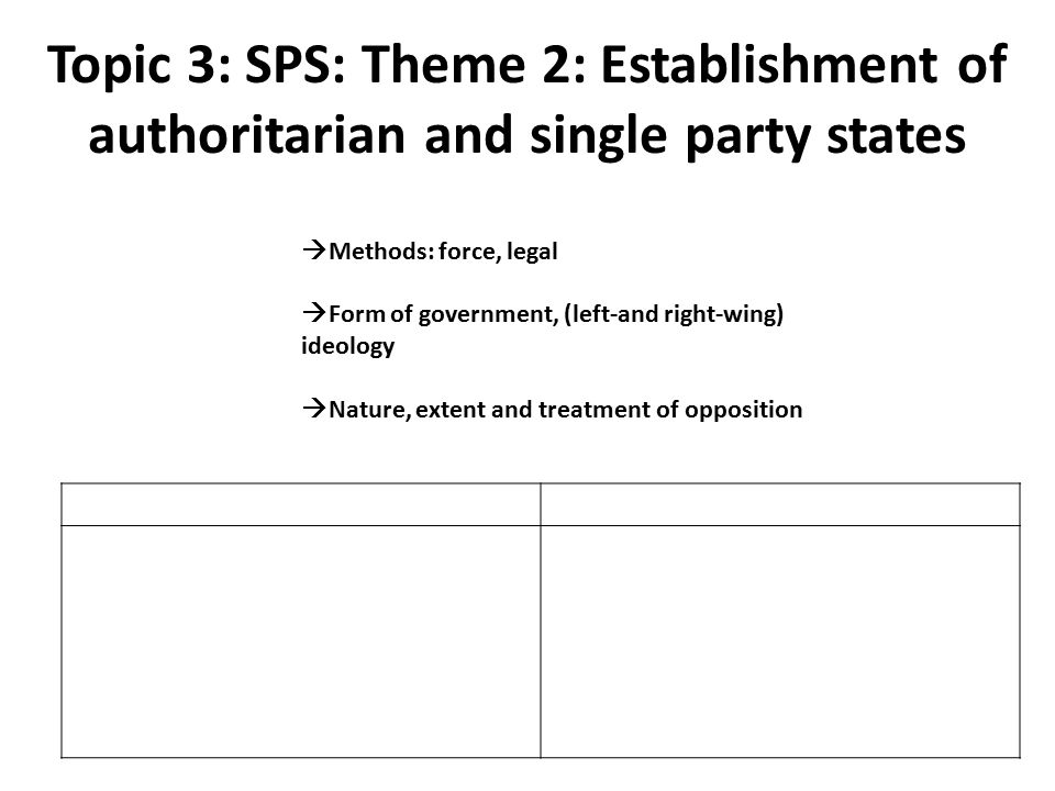 Topic 3: SPS: Theme 2: Establishment of authoritarian and single party states  Methods: force, legal  Form of government, (left-and right-wing) ideology  Nature, extent and treatment of opposition