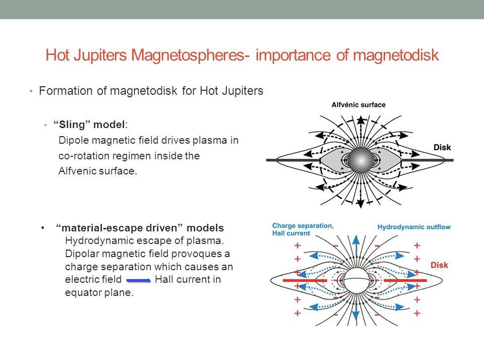 "Hot Jupiters Magnetospheres- importance of magnetodisk Formation of magnetodisk for Hot Jupiters ""Sling"" model: Dipole magnetic field drives plasma in"