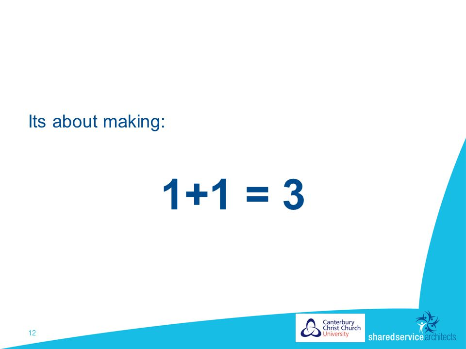 Its about making: 1+1 = 3 12