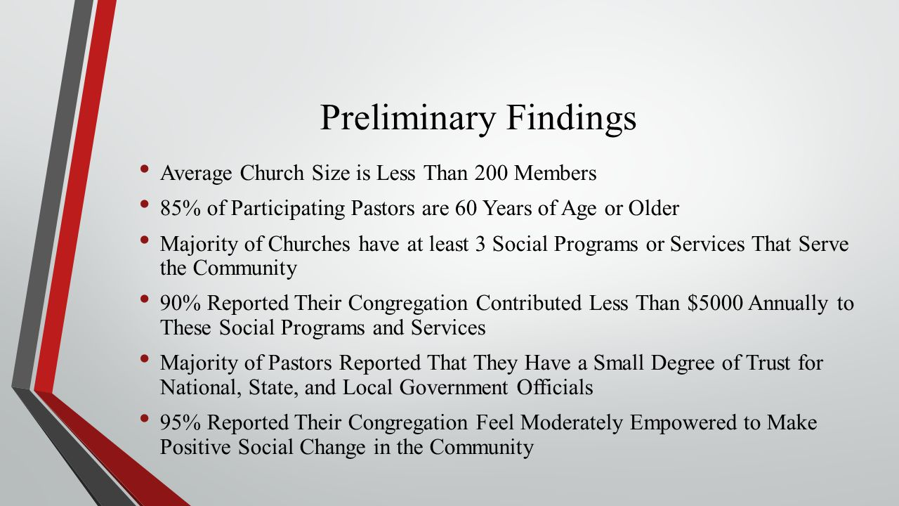 Preliminary Findings Average Church Size is Less Than 200 Members 85% of Participating Pastors are 60 Years of Age or Older Majority of Churches have