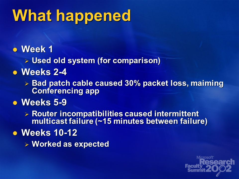 What happened Week 1 Week 1  Used old system (for comparison) Weeks 2-4 Weeks 2-4  Bad patch cable caused 30% packet loss, maiming Conferencing app Weeks 5-9 Weeks 5-9  Router incompatibilities caused intermittent multicast failure (~15 minutes between failure) Weeks 10-12 Weeks 10-12  Worked as expected