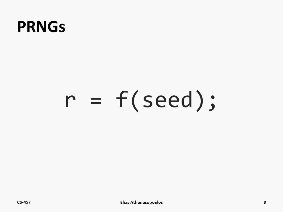 PRNGs r = f(seed); CS-457Elias Athanasopoulos9