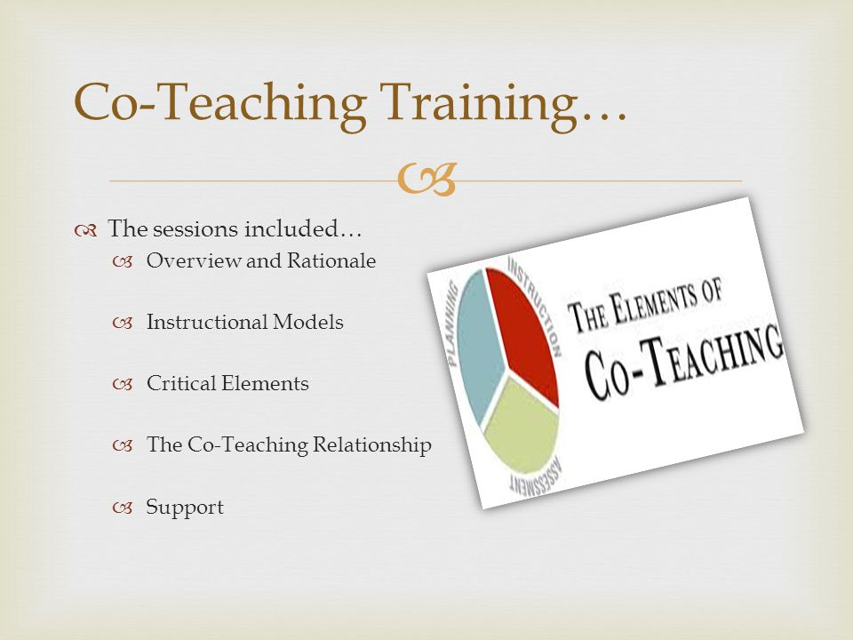   The sessions included…  Overview and Rationale  Instructional Models  Critical Elements  The Co-Teaching Relationship  Support Co-Teaching Training…