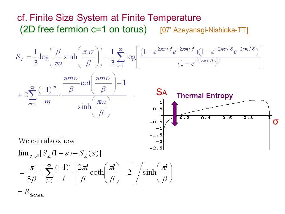 cf. Finite Size System at Finite Temperature (2D free fermion c=1 on torus) [07' Azeyanagi-Nishioka-TT] σ SASA Thermal Entropy