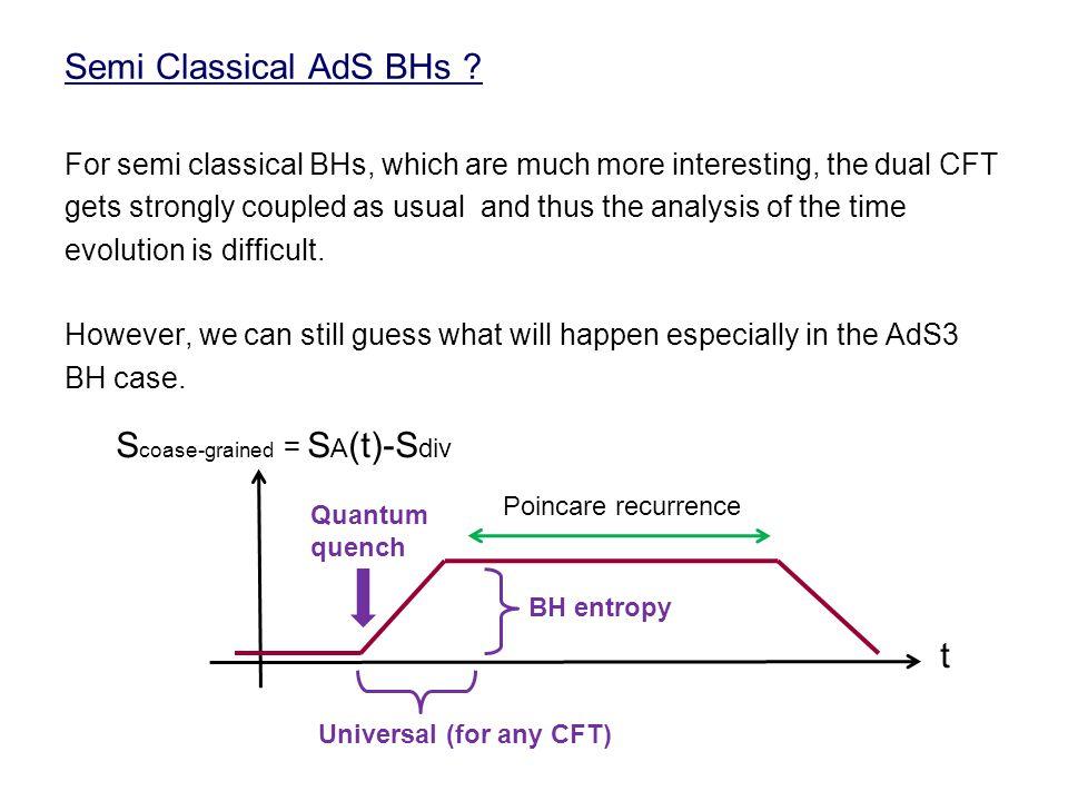 Semi Classical AdS BHs .