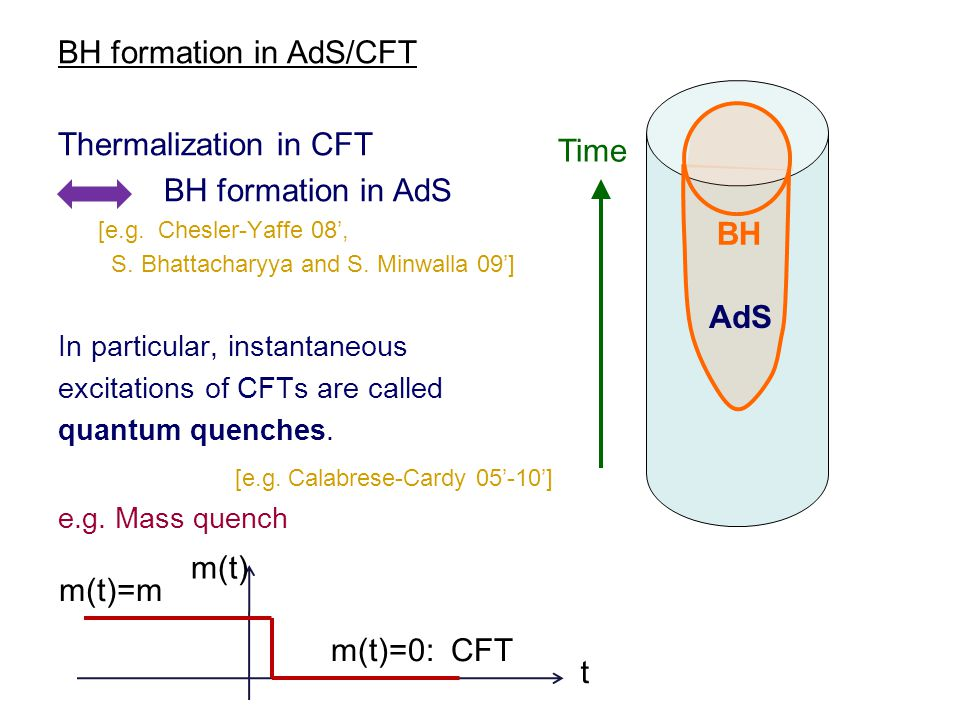 BH formation in AdS/CFT Thermalization in CFT BH formation in AdS [e.g.