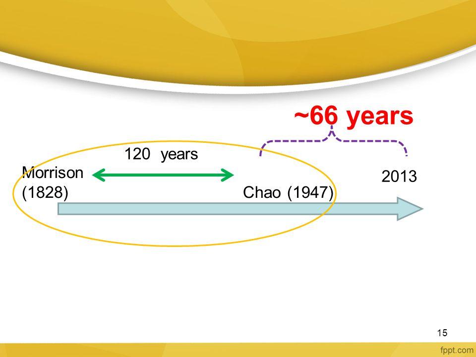 15 Morrison (1828) 2013 Chao (1947) 120 years ~66 years