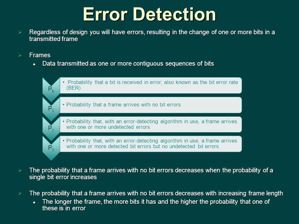 Error Detection  Regardless of design you will have errors, resulting in the change of one or more bits in a transmitted frame  Frames Data transmit