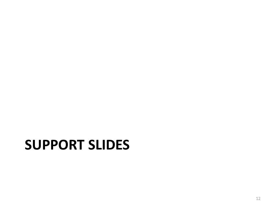 SUPPORT SLIDES 12