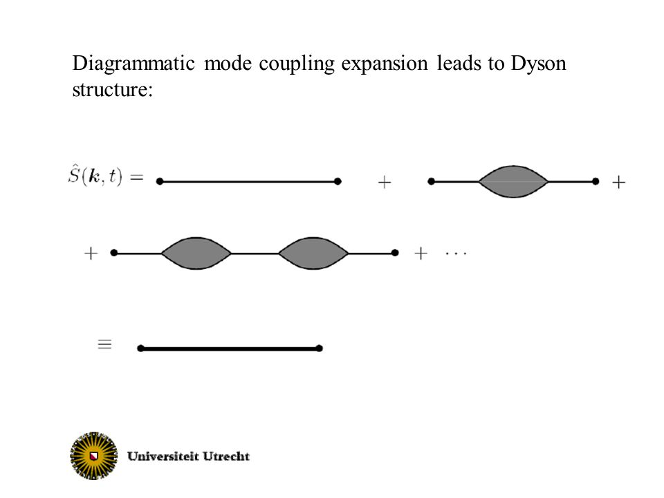 Diagrammatic mode coupling expansion leads to Dyson structure: