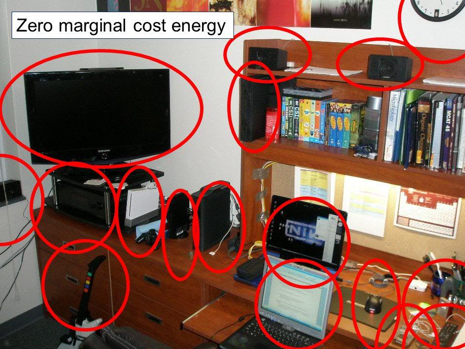 12 Zero marginal cost energy