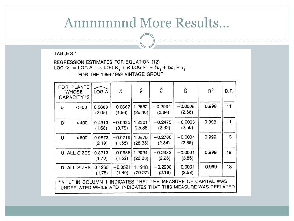 Annnnnnnd More Results…