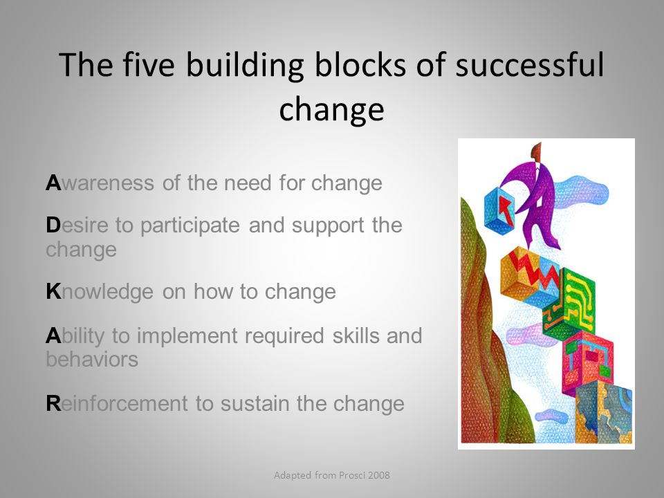Adapted from Prosci 2008 The five building blocks of successful change Awareness of the need for change Desire to participate and support the change Knowledge on how to change Ability to implement required skills and behaviors Reinforcement to sustain the change