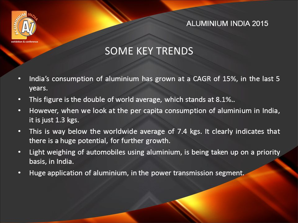 SOME KEY TRENDS India's consumption of aluminium has grown at a CAGR of 15%, in the last 5 years.