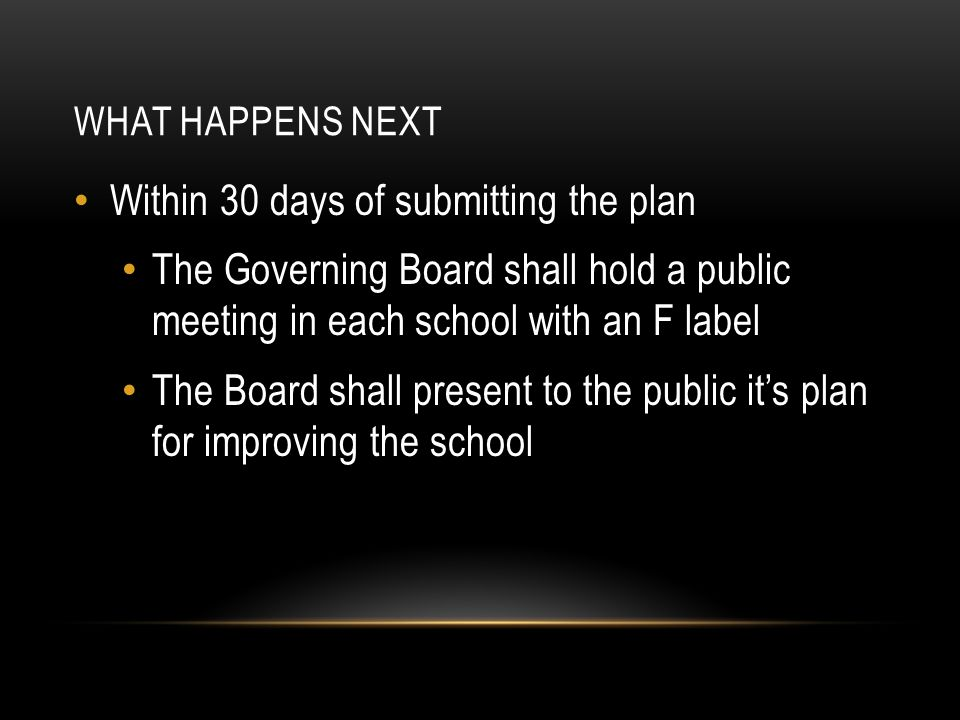 WHAT HAPPENS NEXT Within 30 days of submitting the plan The Governing Board shall hold a public meeting in each school with an F label The Board shall present to the public it's plan for improving the school