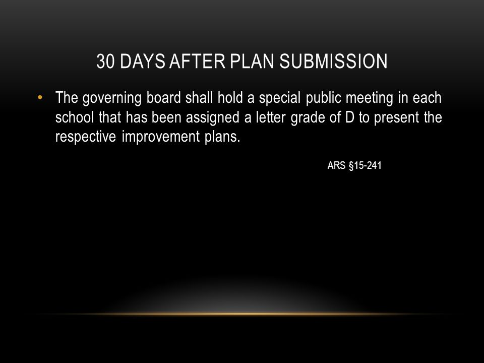 30 DAYS AFTER PLAN SUBMISSION The governing board shall hold a special public meeting in each school that has been assigned a letter grade of D to present the respective improvement plans.