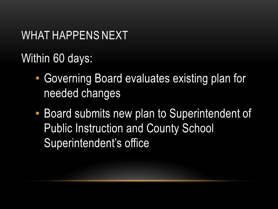 WHAT HAPPENS NEXT Within 60 days: Governing Board evaluates existing plan for needed changes Board submits new plan to Superintendent of Public Instruction and County School Superintendent's office