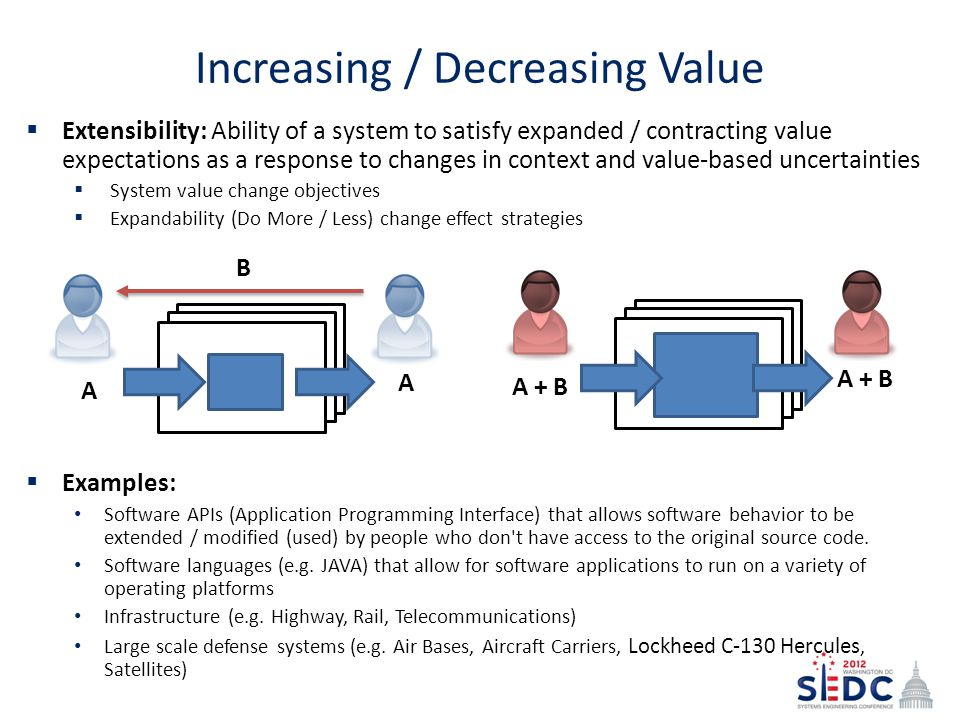 Increasing / Decreasing Value  Extensibility: Ability of a system to satisfy expanded / contracting value expectations as a response to changes in context and value-based uncertainties  System value change objectives  Expandability (Do More / Less) change effect strategies  Examples: Software APIs (Application Programming Interface) that allows software behavior to be extended / modified (used) by people who don t have access to the original source code.