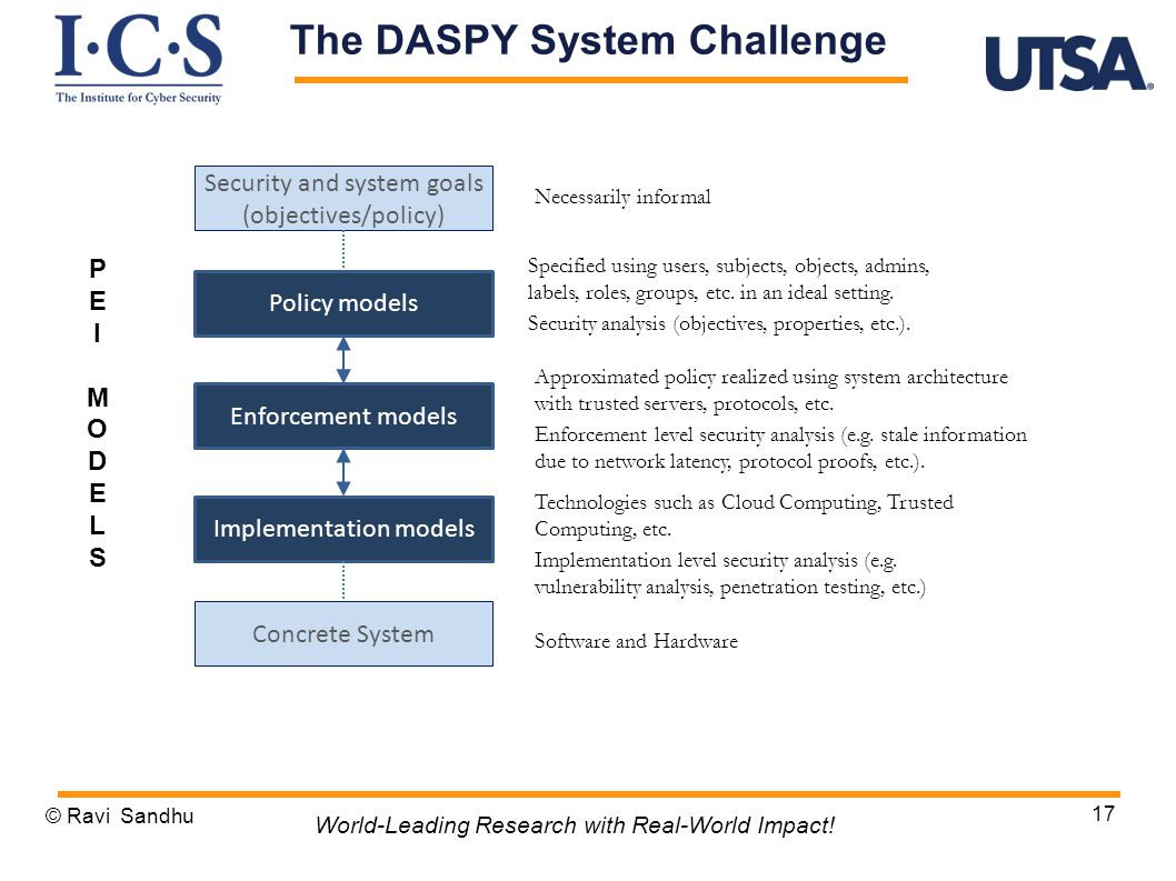 17 The DASPY System Challenge Security and system goals (objectives/policy) Policy models Enforcement models Implementation models Necessarily informal Specified using users, subjects, objects, admins, labels, roles, groups, etc.