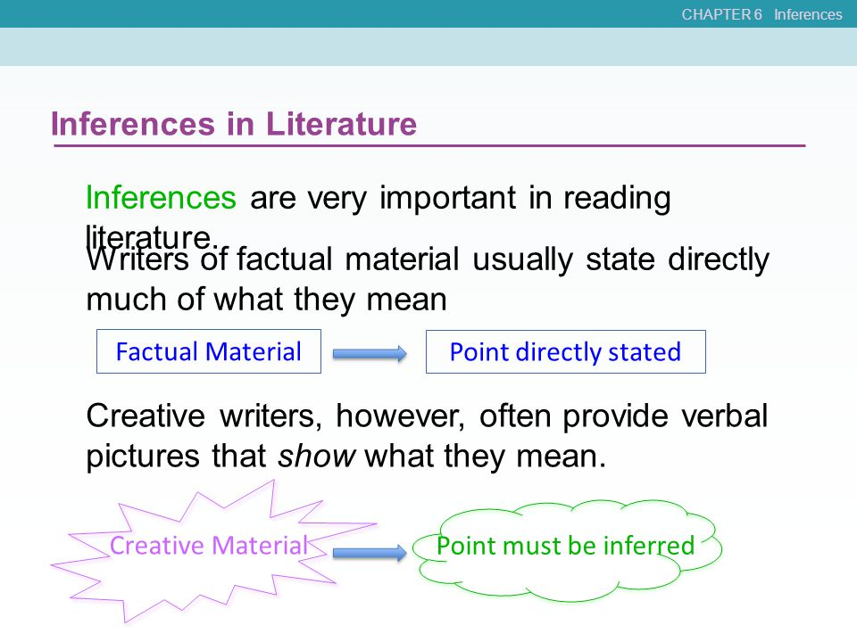 CHAPTER 6 Inferences Inferences in Literature Inferences are very important in reading literature. Writers of factual material usually state directly