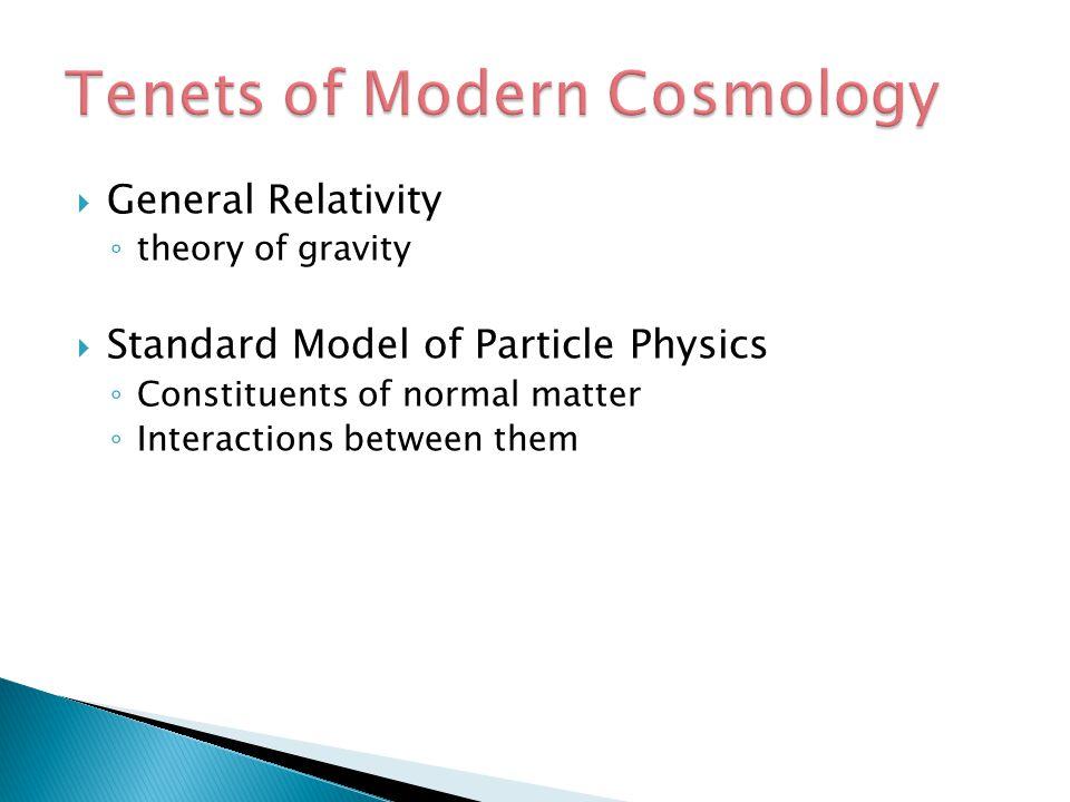 Dark Side of Cosmology ◦ Dark Matter ◦ Dark Energy Courtesy of George Lucas