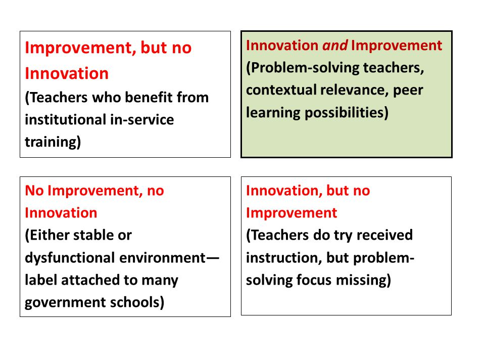Improvement, but no Innovation (Teachers who benefit from institutional in-service training) Innovation and Improvement (Problem-solving teachers, con