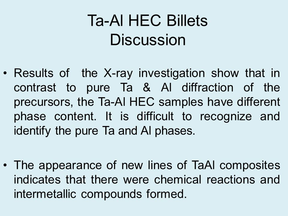 Ta-Al HEC Billets Discussion Results of the X-ray investigation show that in contrast to pure Ta & Al diffraction of the precursors, the Ta-Al HEC sam