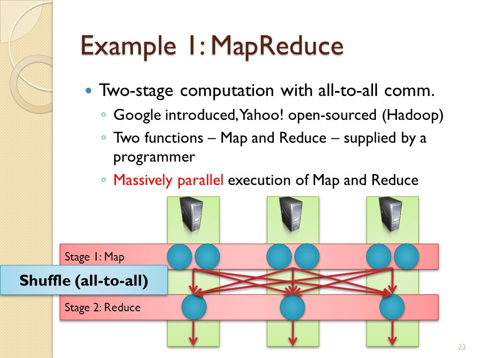 Example 1: MapReduce Two-stage computation with all-to-all comm.