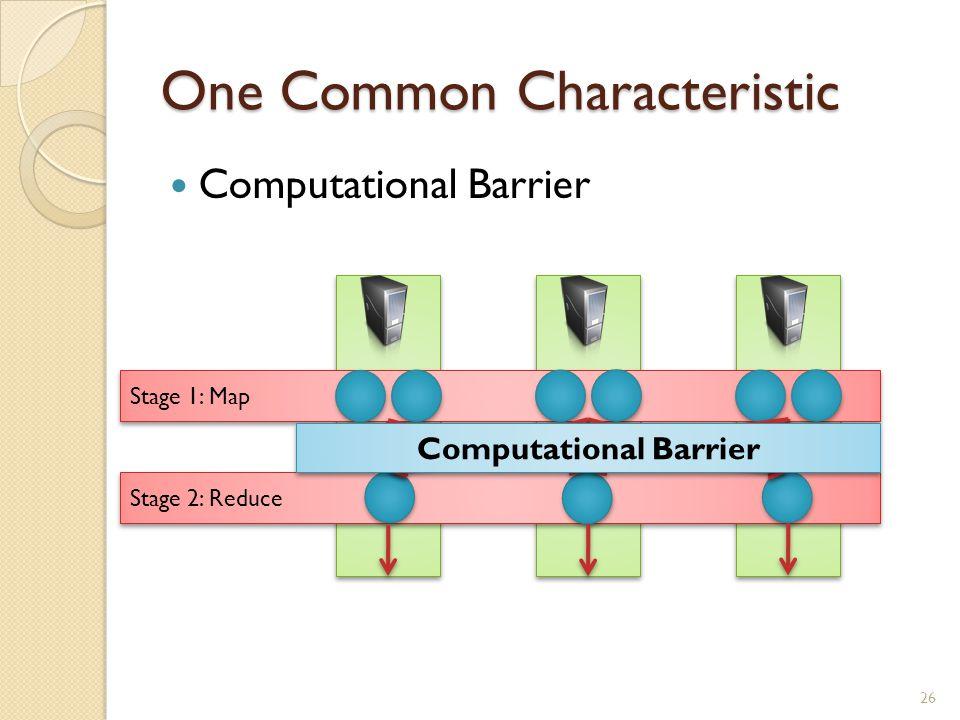 One Common Characteristic Computational Barrier 26 Stage 1: Map Stage 2: Reduce Computational Barrier