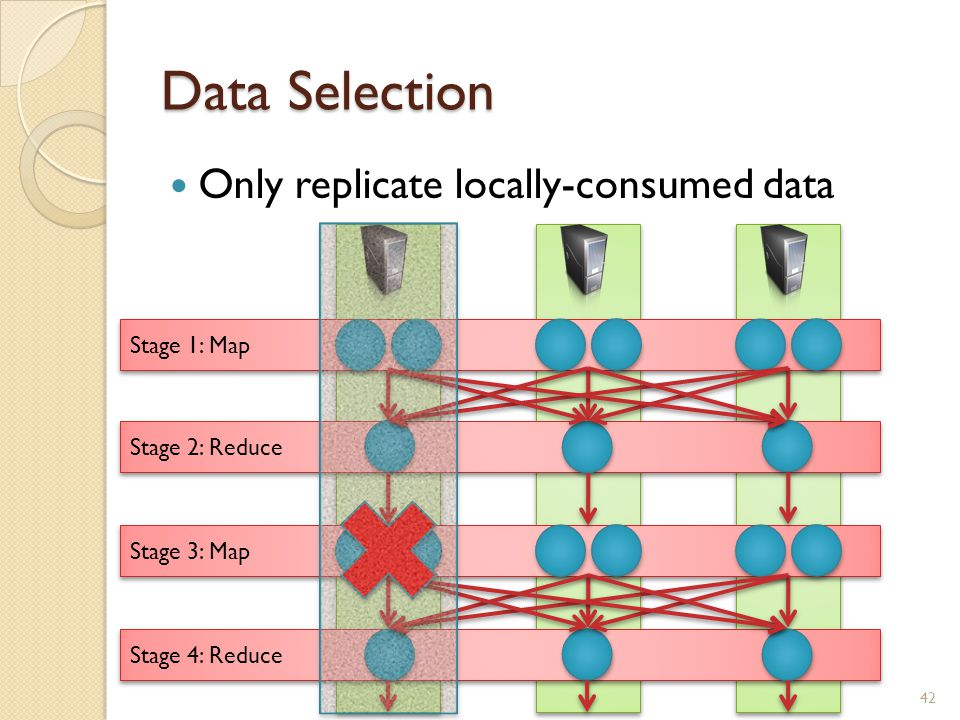 Data Selection Only replicate locally-consumed data 42 Stage 1: Map Stage 2: Reduce Stage 3: Map Stage 4: Reduce