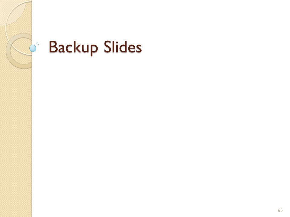 Backup Slides 65