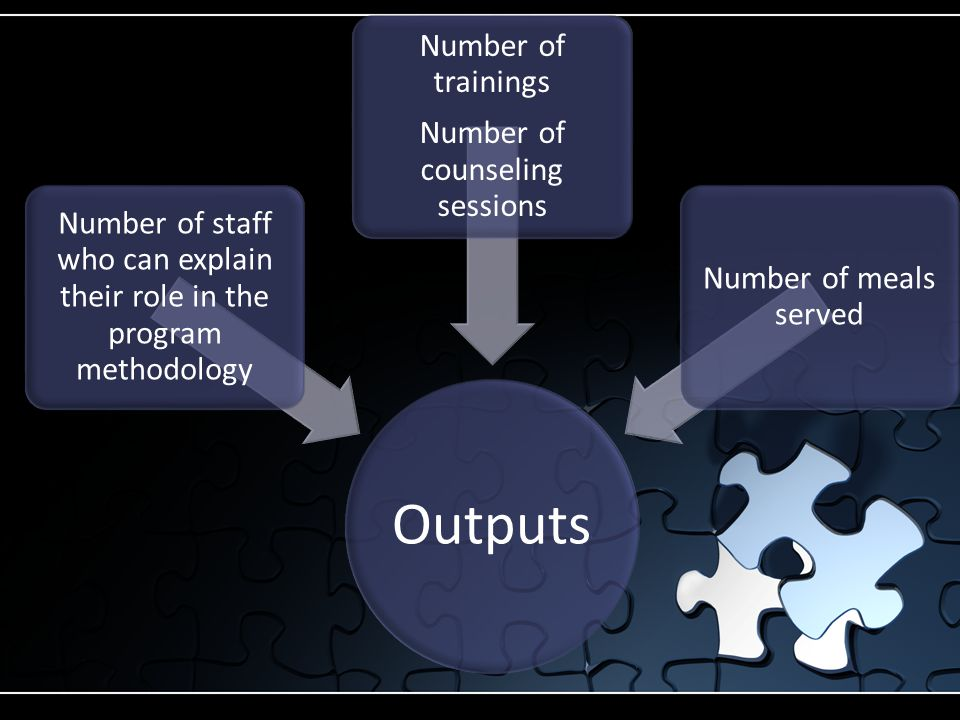 Outputs Number of staff who can explain their role in the program methodology Number of trainings Number of counseling sessions Number of meals served