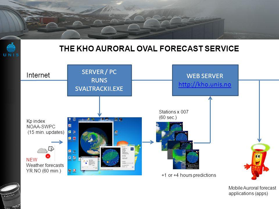 THE KHO AURORAL OVAL FORECAST SERVICE SERVER / PC RUNS SVALTRACKII.EXE WEB SERVER http://kho.unis.no NEW Weather forecasts YR.NO (60 min.) Stations x