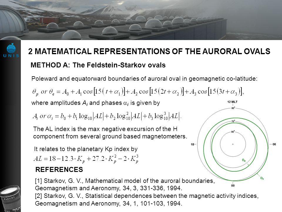 2 MATEMATICAL REPRESENTATIONS OF THE AURORAL OVALS METHOD A: The Feldstein-Starkov ovals REFERENCES [1] Starkov, G. V., Mathematical model of the auro