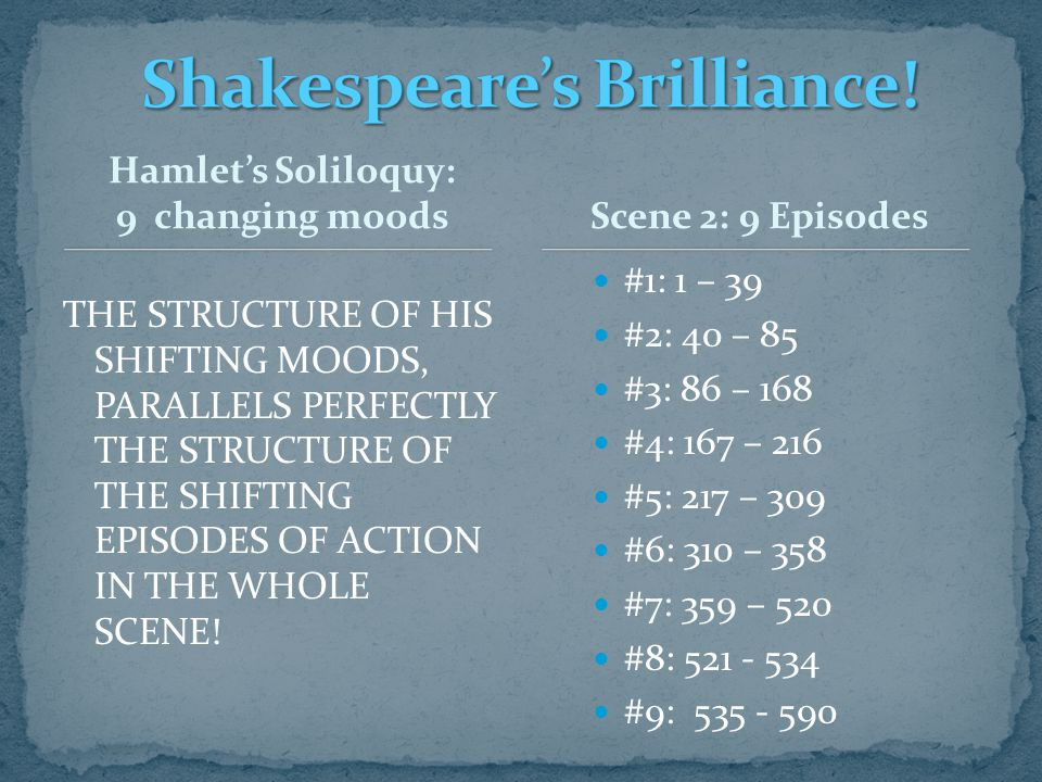 Hamlet's Soliloquy: 9 changing moods THE STRUCTURE OF HIS SHIFTING MOODS, PARALLELS PERFECTLY THE STRUCTURE OF THE SHIFTING EPISODES OF ACTION IN THE WHOLE SCENE.