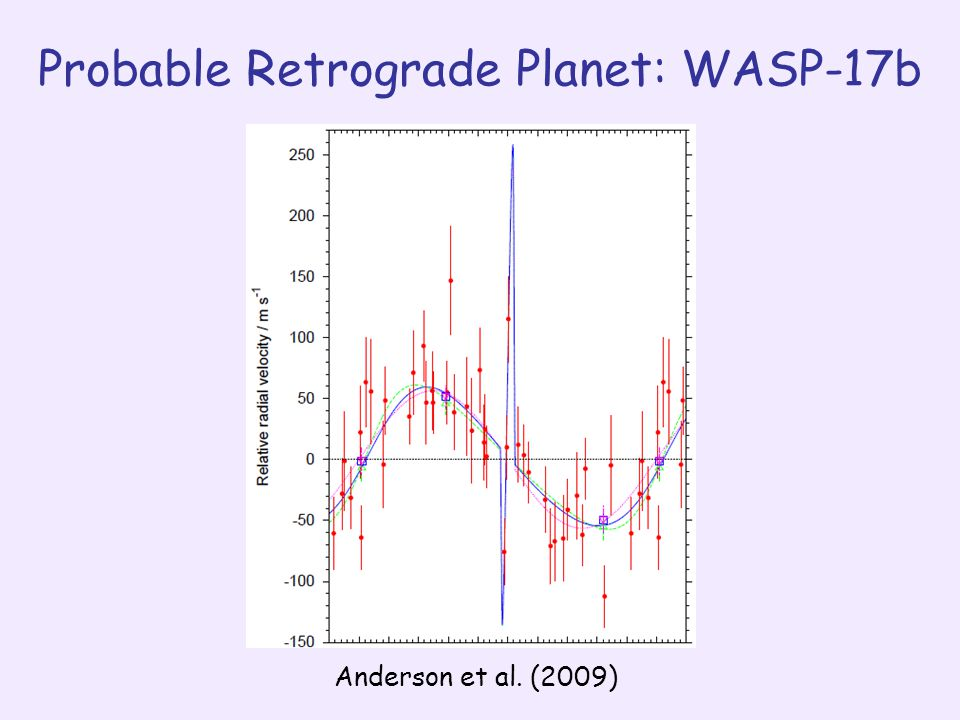 Probable Retrograde Planet: WASP-17b Anderson et al. (2009)