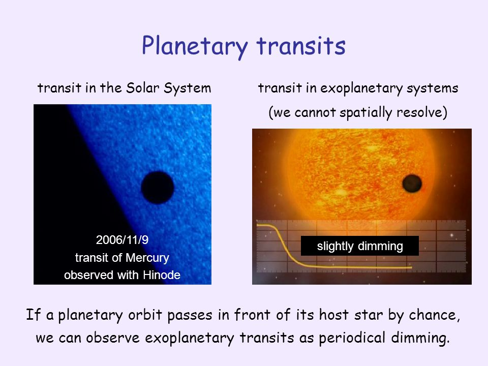 Planetary transits 2006/11/9 transit of Mercury observed with Hinode transit in the Solar System If a planetary orbit passes in front of its host star by chance, we can observe exoplanetary transits as periodical dimming.