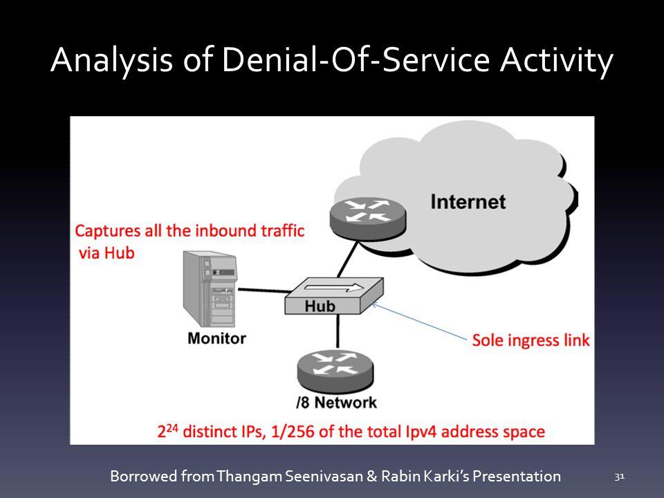 Analysis of Denial-Of-Service Activity 31 Borrowed from Thangam Seenivasan & Rabin Karki's Presentation