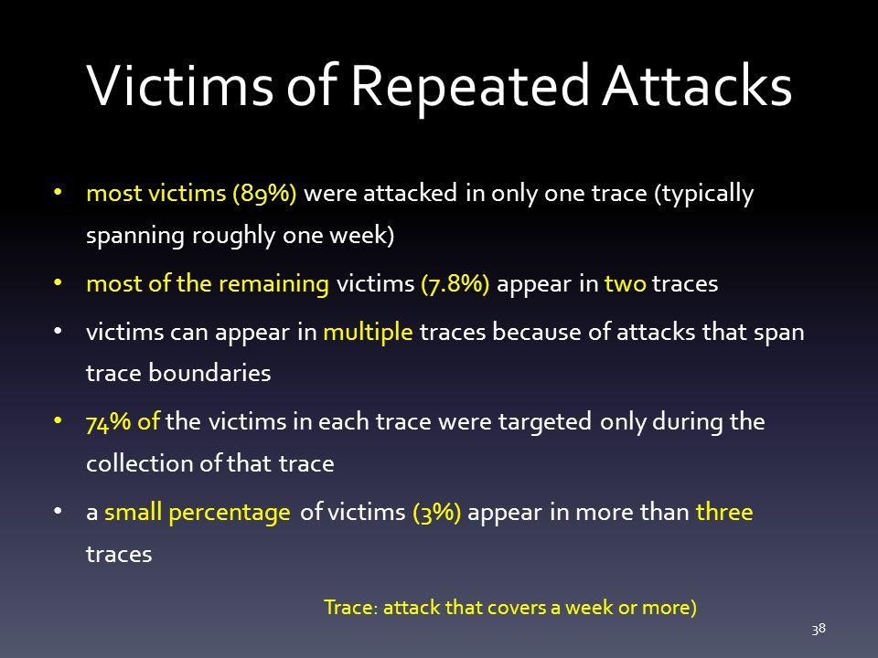 Victims of Repeated Attacks most victims (89%) were attacked in only one trace (typically spanning roughly one week) most of the remaining victims (7.8%) appear in two traces victims can appear in multiple traces because of attacks that span trace boundaries 74% of the victims in each trace were targeted only during the collection of that trace a small percentage of victims (3%) appear in more than three traces 38 Trace: attack that covers a week or more)