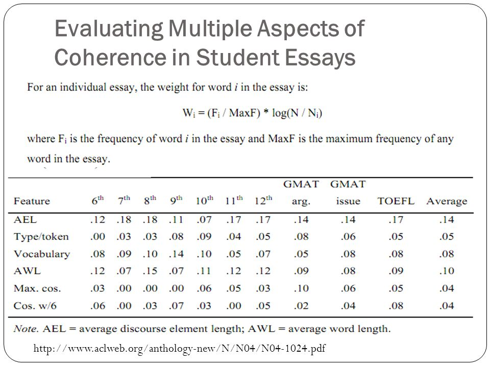 Evaluating Multiple Aspects of Coherence in Student Essays http://www.aclweb.org/anthology-new/N/N04/N04-1024.pdf
