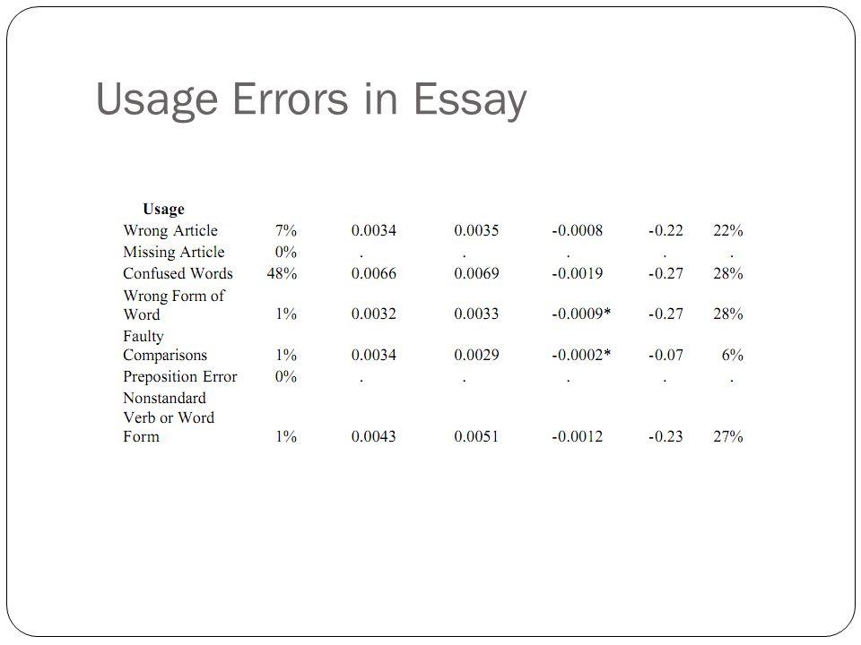 Usage Errors in Essay