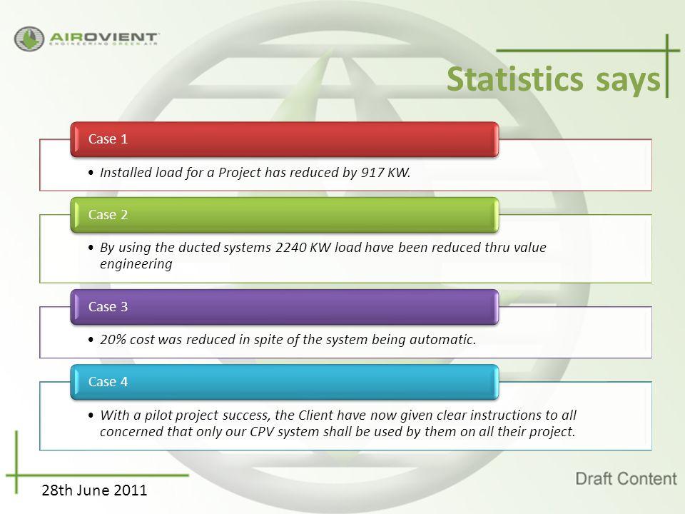 Statistics says