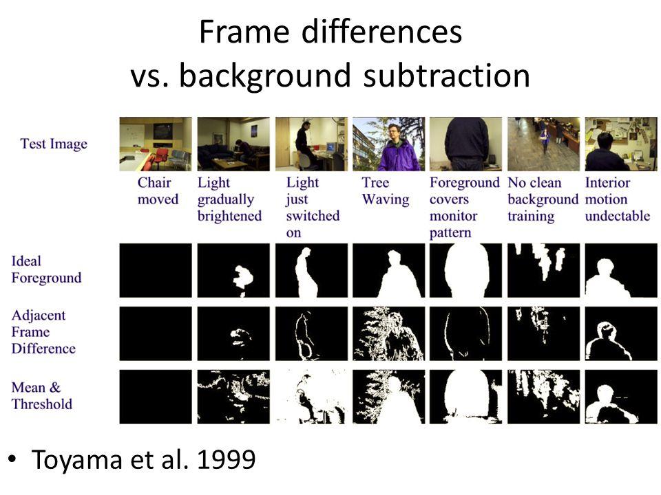 Frame differences vs. background subtraction Toyama et al. 1999