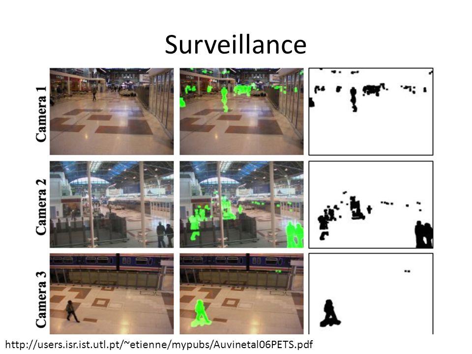 Surveillance http://users.isr.ist.utl.pt/~etienne/mypubs/Auvinetal06PETS.pdf