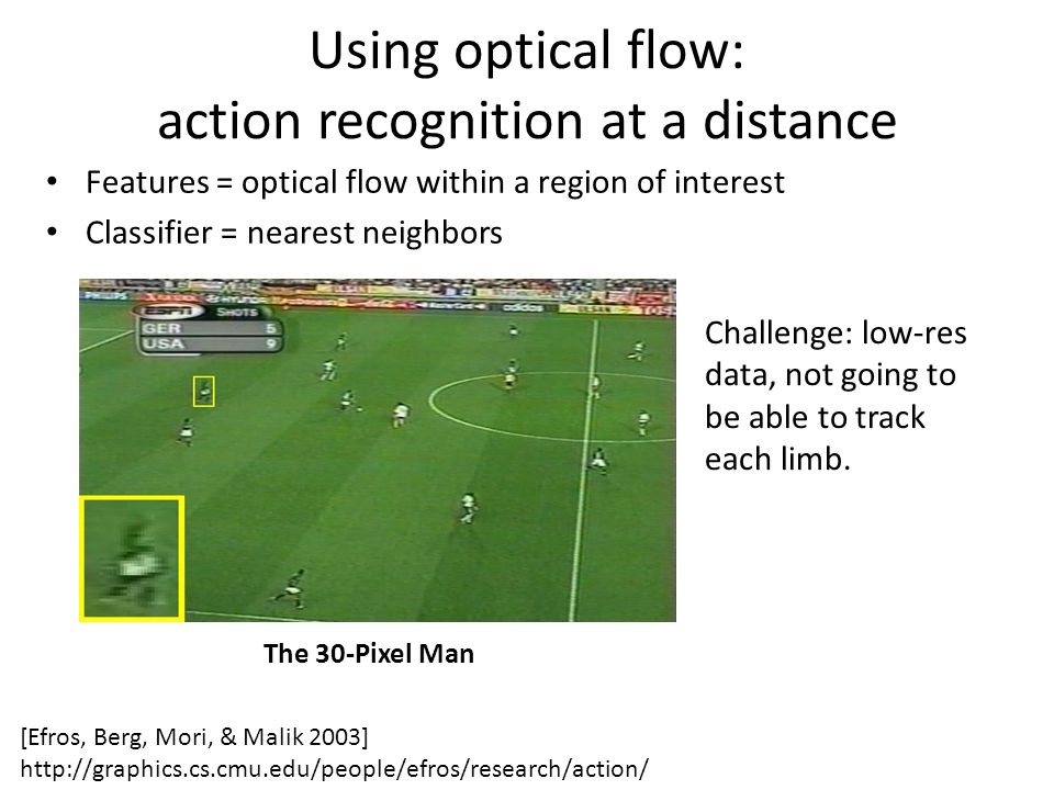 Using optical flow: action recognition at a distance Features = optical flow within a region of interest Classifier = nearest neighbors [Efros, Berg, Mori, & Malik 2003] http://graphics.cs.cmu.edu/people/efros/research/action/ The 30-Pixel Man Challenge: low-res data, not going to be able to track each limb.