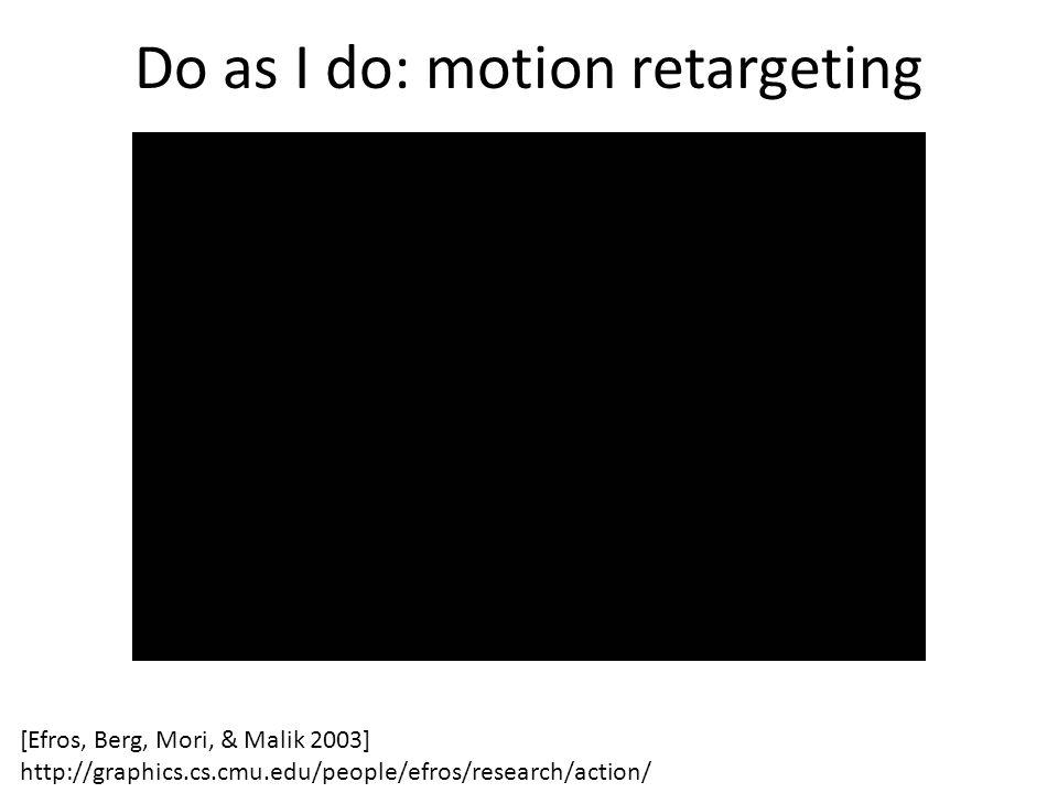 Do as I do: motion retargeting [Efros, Berg, Mori, & Malik 2003] http://graphics.cs.cmu.edu/people/efros/research/action/