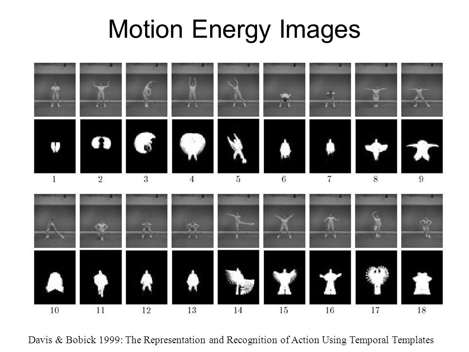 Motion Energy Images Davis & Bobick 1999: The Representation and Recognition of Action Using Temporal Templates