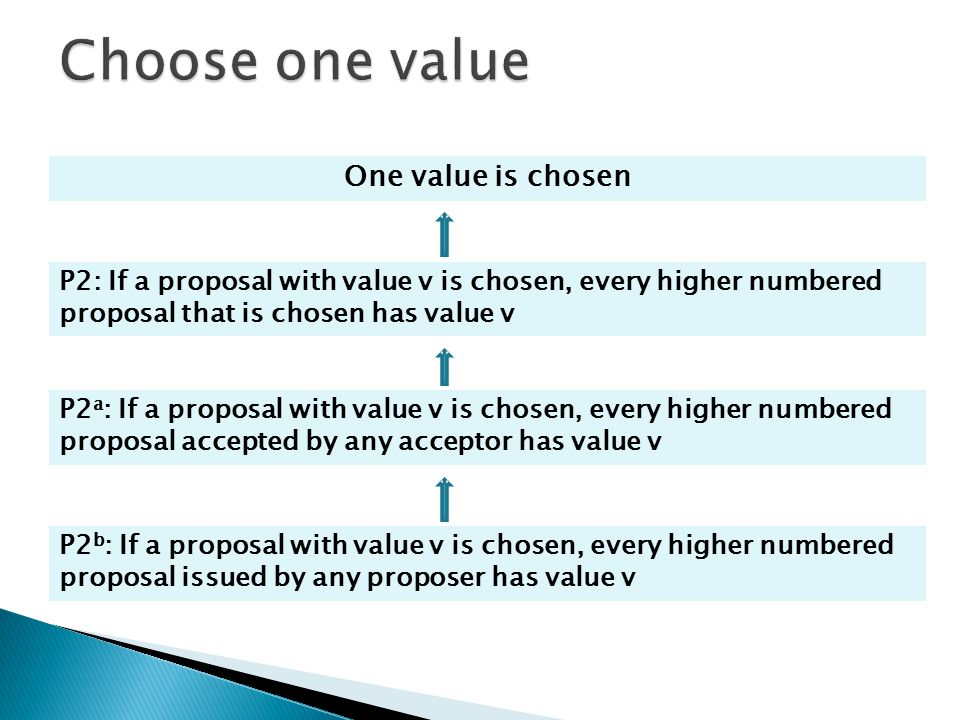 One value is chosen P2: If a proposal with value v is chosen, every higher numbered proposal that is chosen has value v P2 a : If a proposal with valu